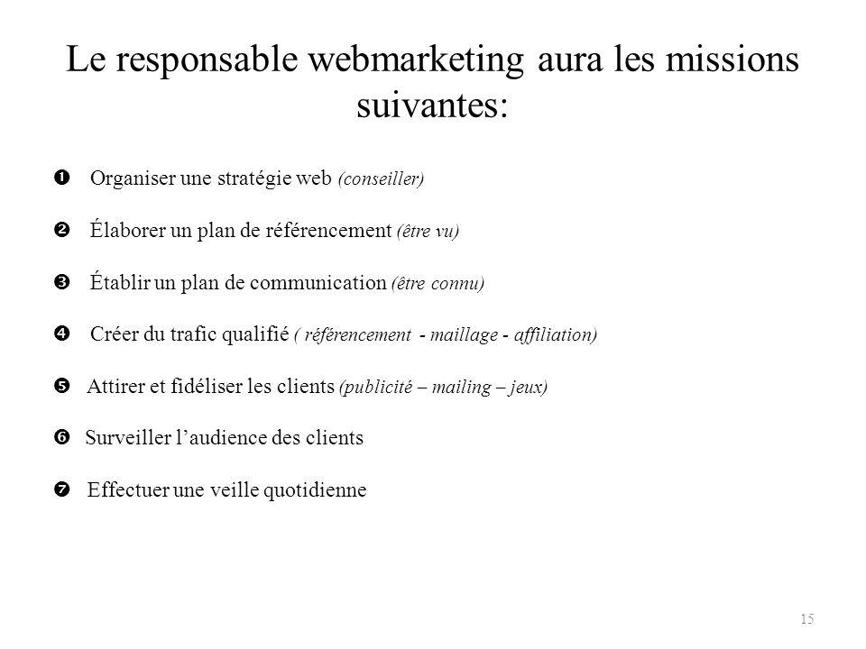 Le responsable webmarketing aura les missions suivantes: