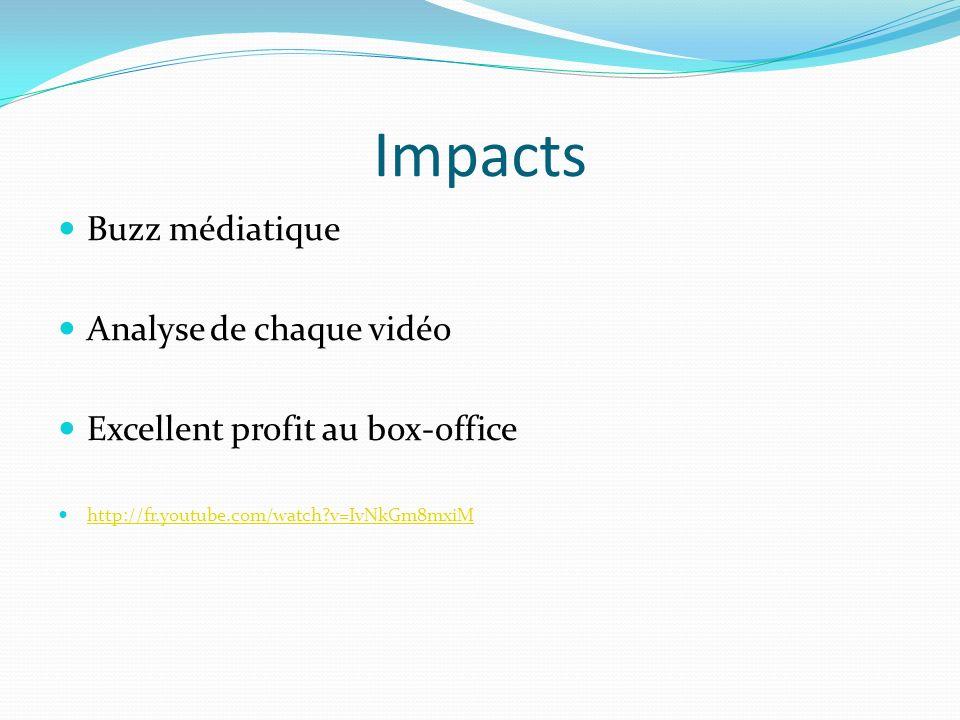 Impacts Buzz médiatique Analyse de chaque vidéo