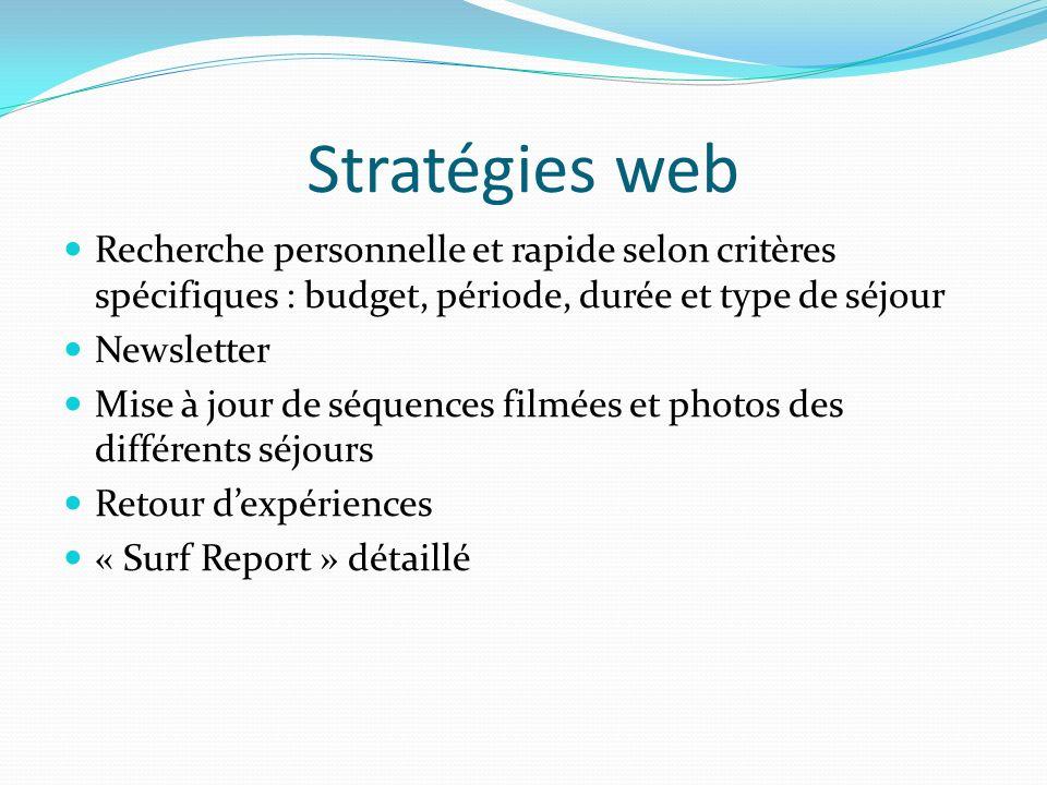 Stratégies web Recherche personnelle et rapide selon critères spécifiques : budget, période, durée et type de séjour.