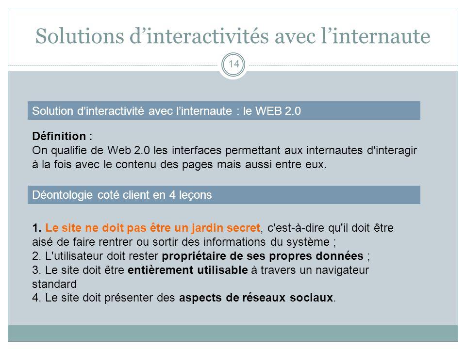 Solutions d'interactivités avec l'internaute