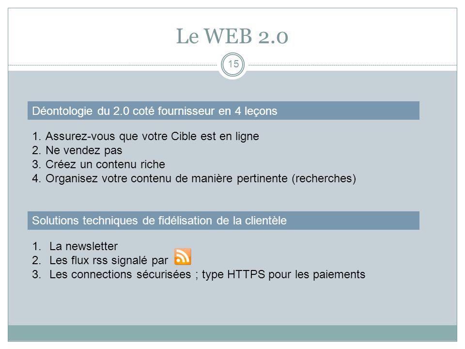 Le WEB 2.0 Déontologie du 2.0 coté fournisseur en 4 leçons