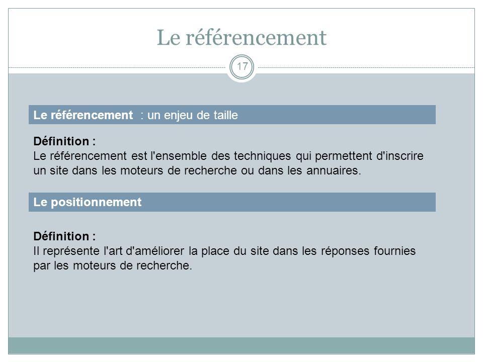 Le référencement Le référencement : un enjeu de taille Définition :
