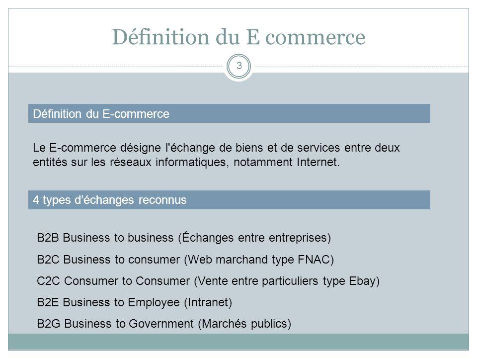 Définition du E commerce