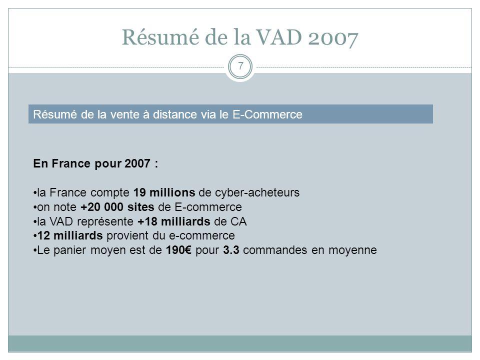 Résumé de la VAD 2007 Résumé de la vente à distance via le E-Commerce