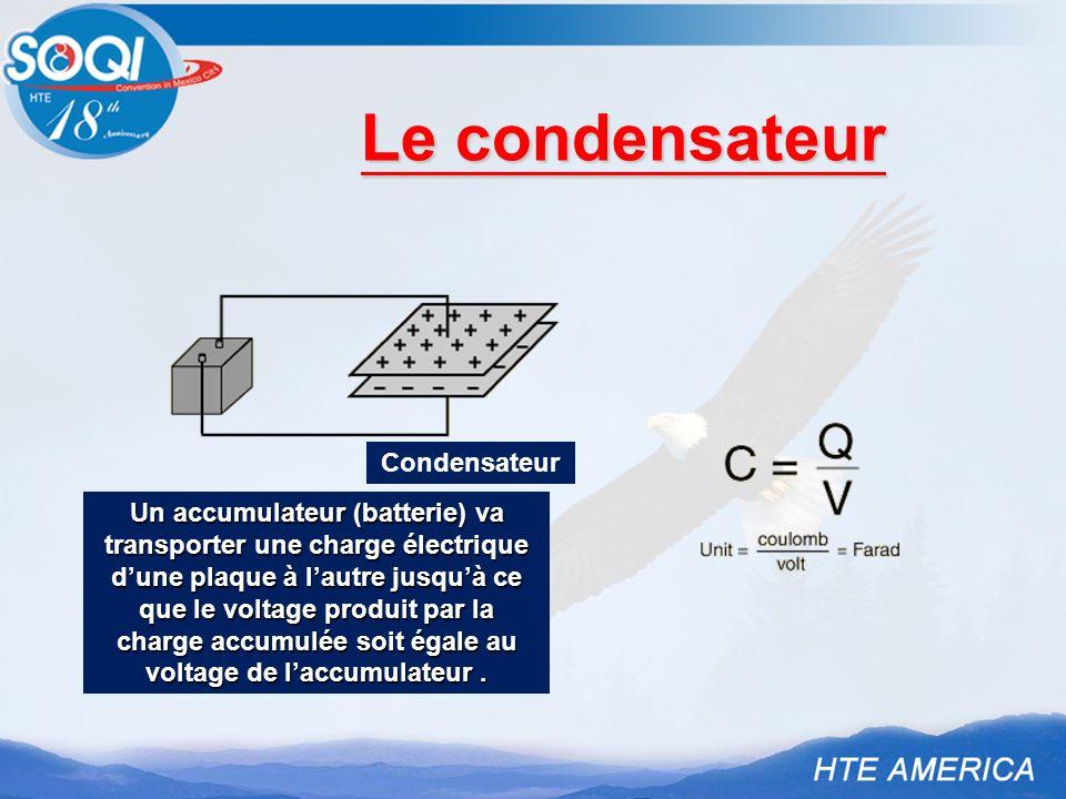 Le condensateur Condensateur