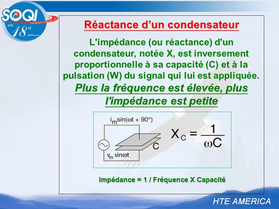 Réactance d'un condensateur