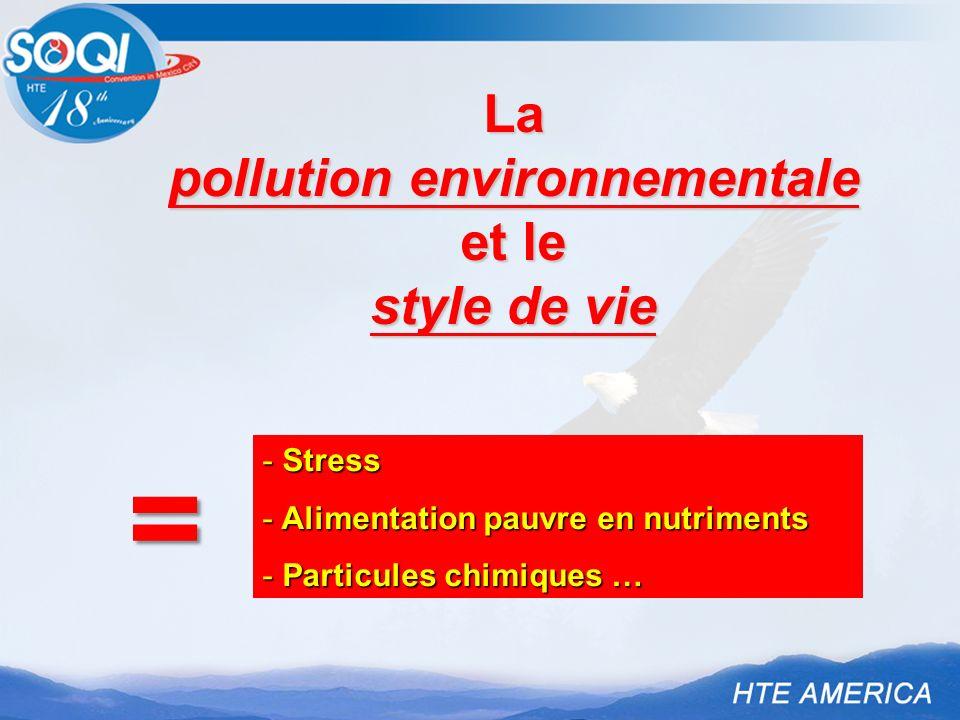 La pollution environnementale et le style de vie