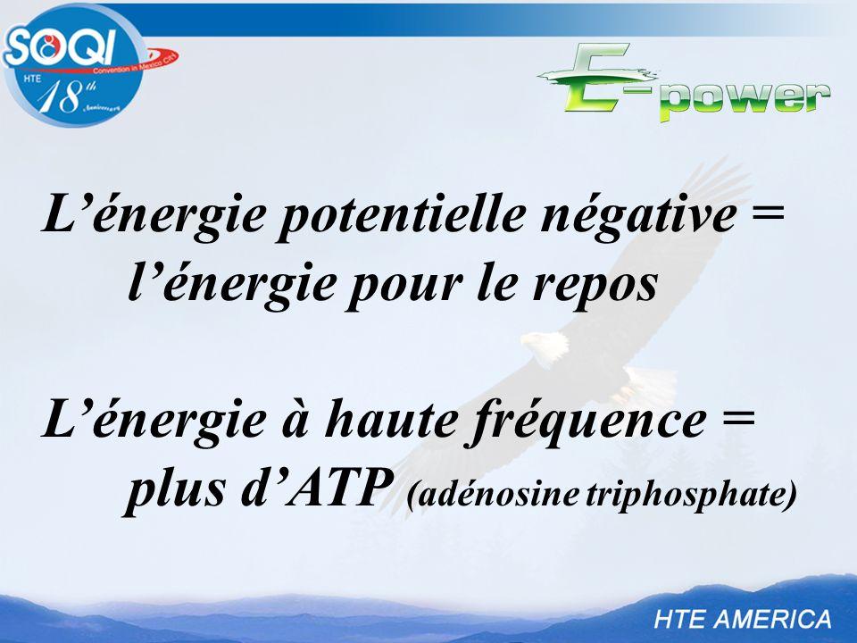 L'énergie potentielle négative =