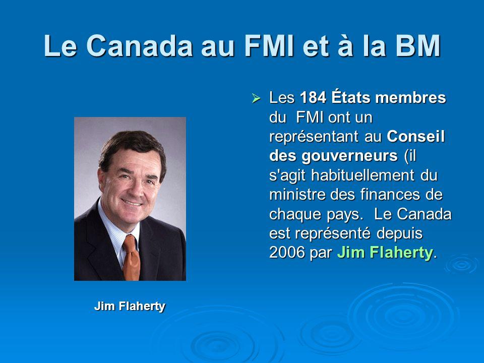 Le Canada au FMI et à la BM