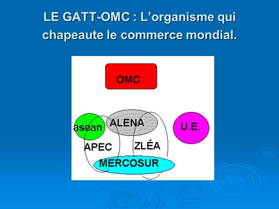 LE GATT-OMC : L'organisme qui chapeaute le commerce mondial.