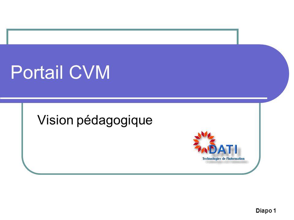 Portail CVM Vision pédagogique