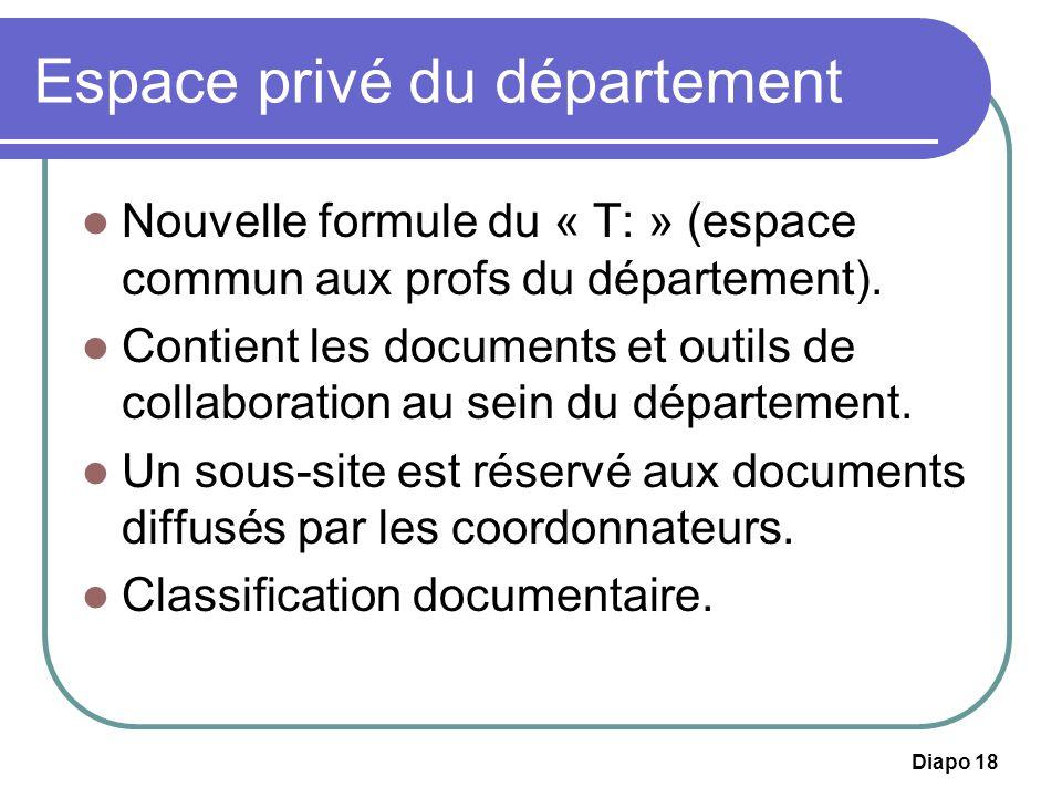 Espace privé du département