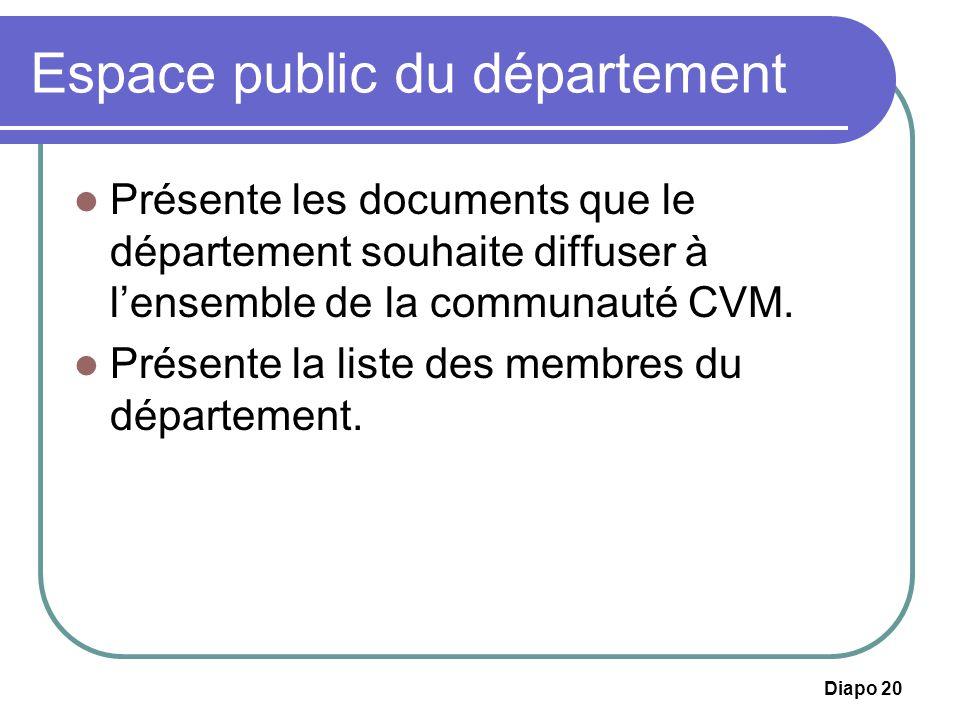 Espace public du département