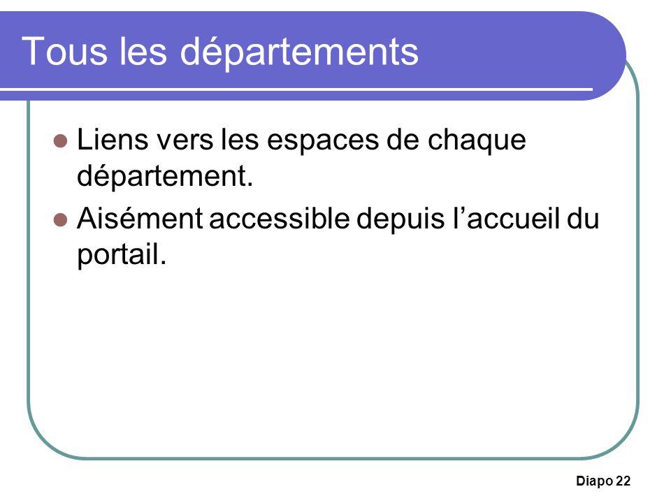 Tous les départements Liens vers les espaces de chaque département.