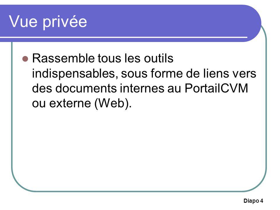 Vue privée Rassemble tous les outils indispensables, sous forme de liens vers des documents internes au PortailCVM ou externe (Web).