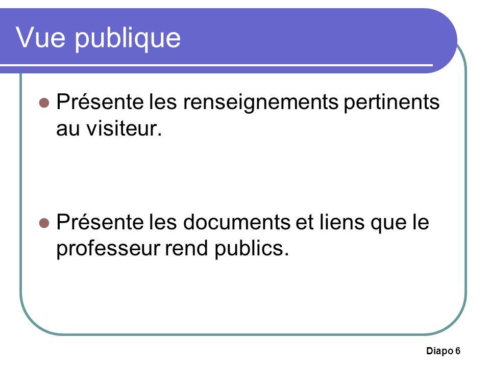 Vue publique Présente les renseignements pertinents au visiteur.