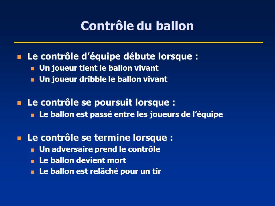 Contrôle du ballon Le contrôle d'équipe débute lorsque :