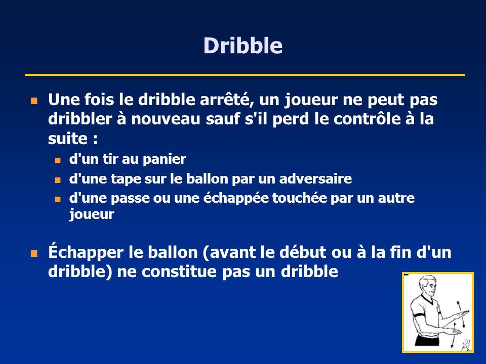Dribble Une fois le dribble arrêté, un joueur ne peut pas dribbler à nouveau sauf s il perd le contrôle à la suite :