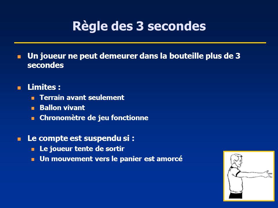 Règle des 3 secondes Un joueur ne peut demeurer dans la bouteille plus de 3 secondes. Limites : Terrain avant seulement.