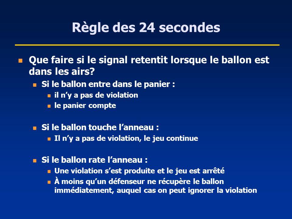 Règle des 24 secondes Que faire si le signal retentit lorsque le ballon est dans les airs Si le ballon entre dans le panier :