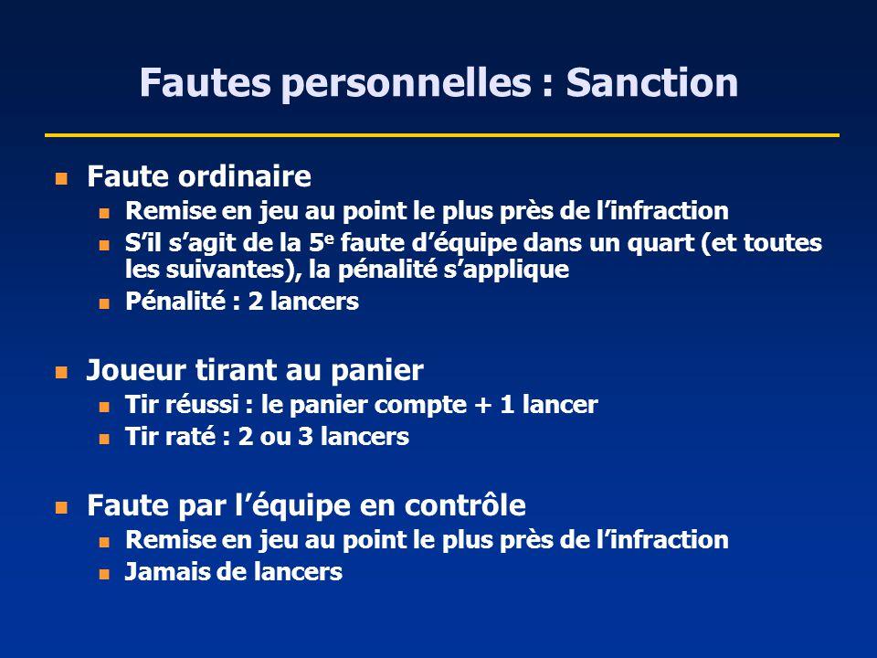 Fautes personnelles : Sanction