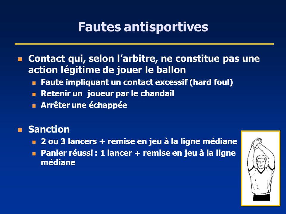 Fautes antisportives Contact qui, selon l'arbitre, ne constitue pas une action légitime de jouer le ballon.