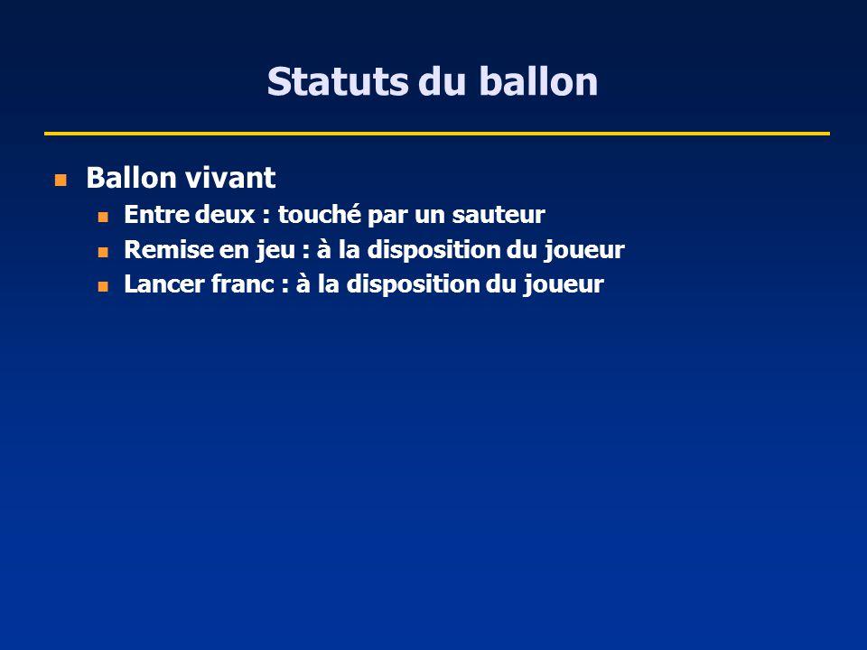 Statuts du ballon Ballon vivant Entre deux : touché par un sauteur