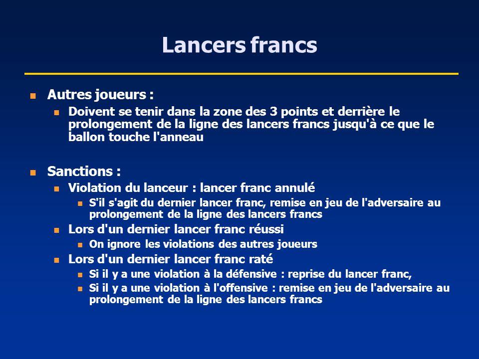 Lancers francs Autres joueurs : Sanctions :
