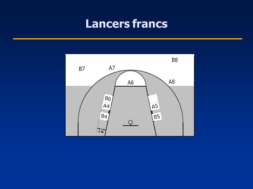 Lancers francs