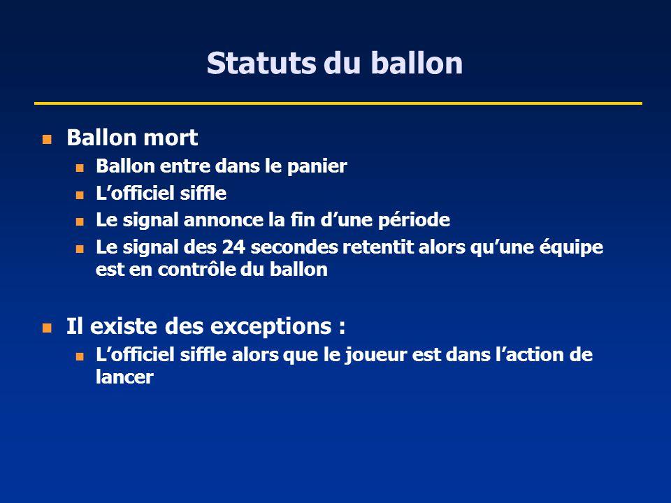 Statuts du ballon Ballon mort Il existe des exceptions :