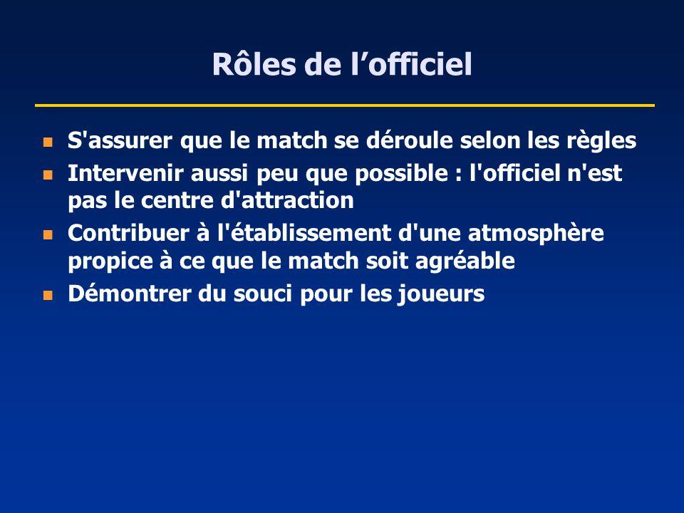 Rôles de l'officiel S assurer que le match se déroule selon les règles