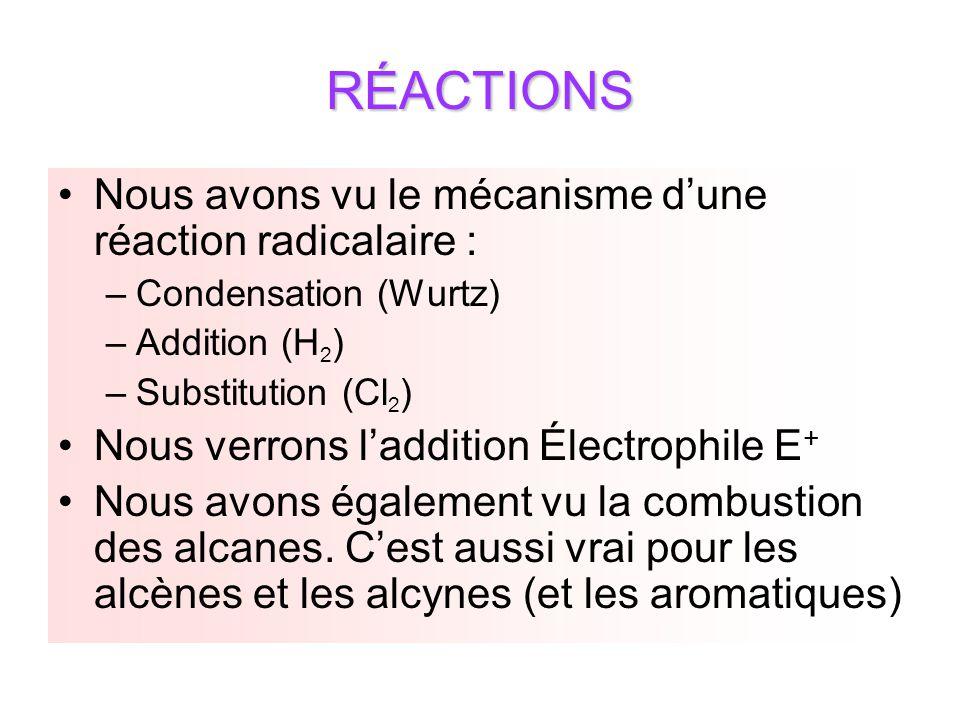 RÉACTIONS Nous avons vu le mécanisme d'une réaction radicalaire :