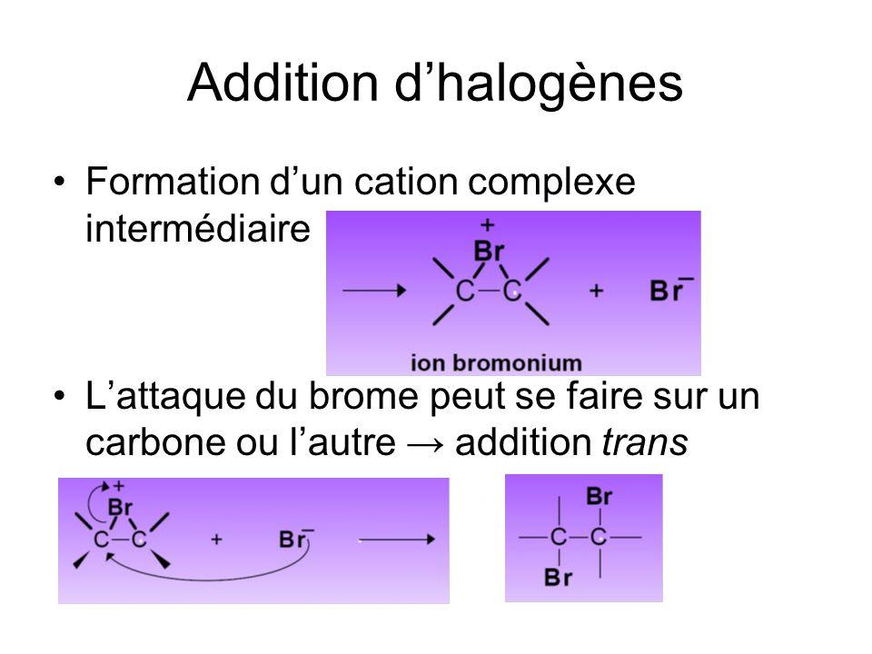 Addition d'halogènes Formation d'un cation complexe intermédiaire
