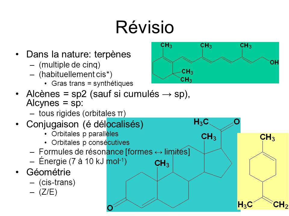 Révisio Dans la nature: terpènes
