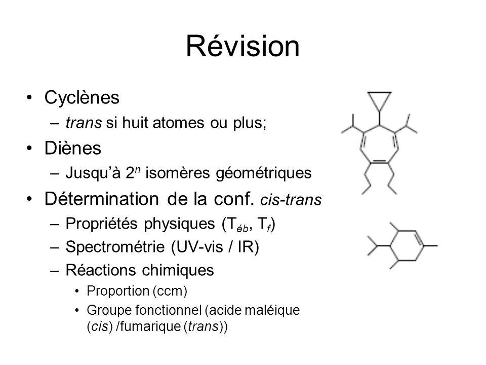 Révision Cyclènes Diènes Détermination de la conf. cis-trans