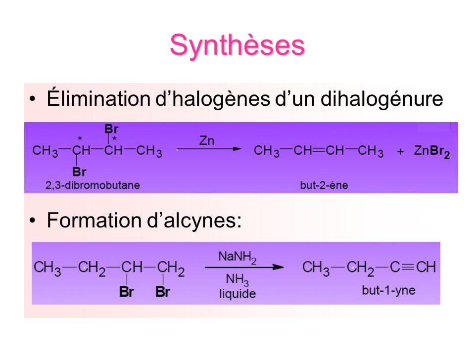 Synthèses Élimination d'halogènes d'un dihalogénure
