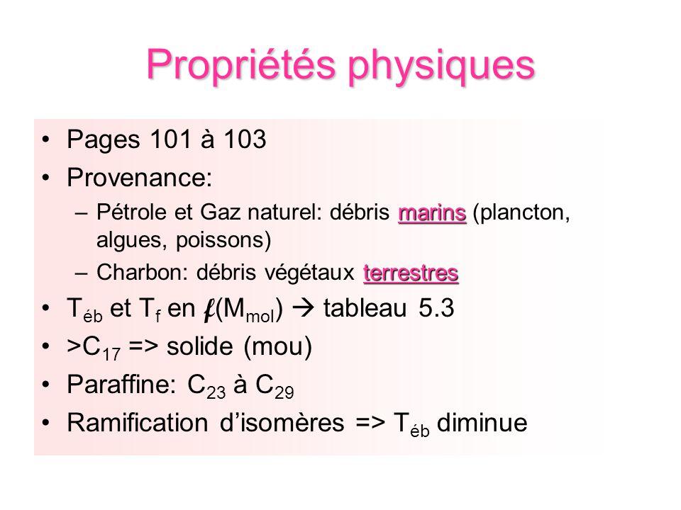 Propriétés physiques Pages 101 à 103 Provenance: