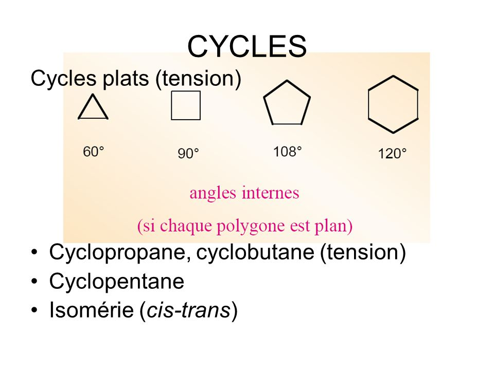 CYCLES Cycles plats (tension) Cyclopropane, cyclobutane (tension)