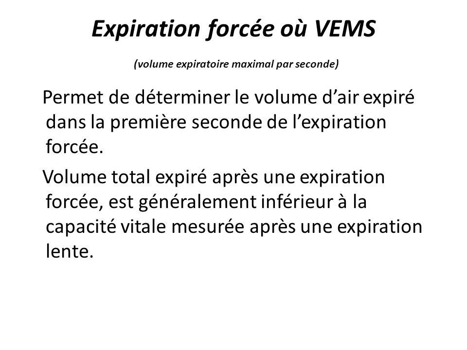 Expiration forcée où VEMS (volume expiratoire maximal par seconde)