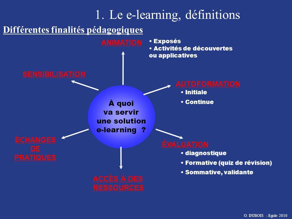 Différentes finalités pédagogiques