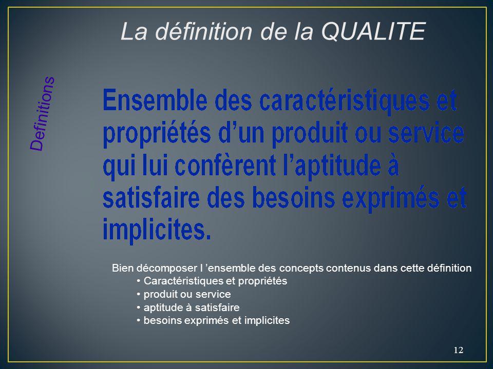 La définition de la QUALITE
