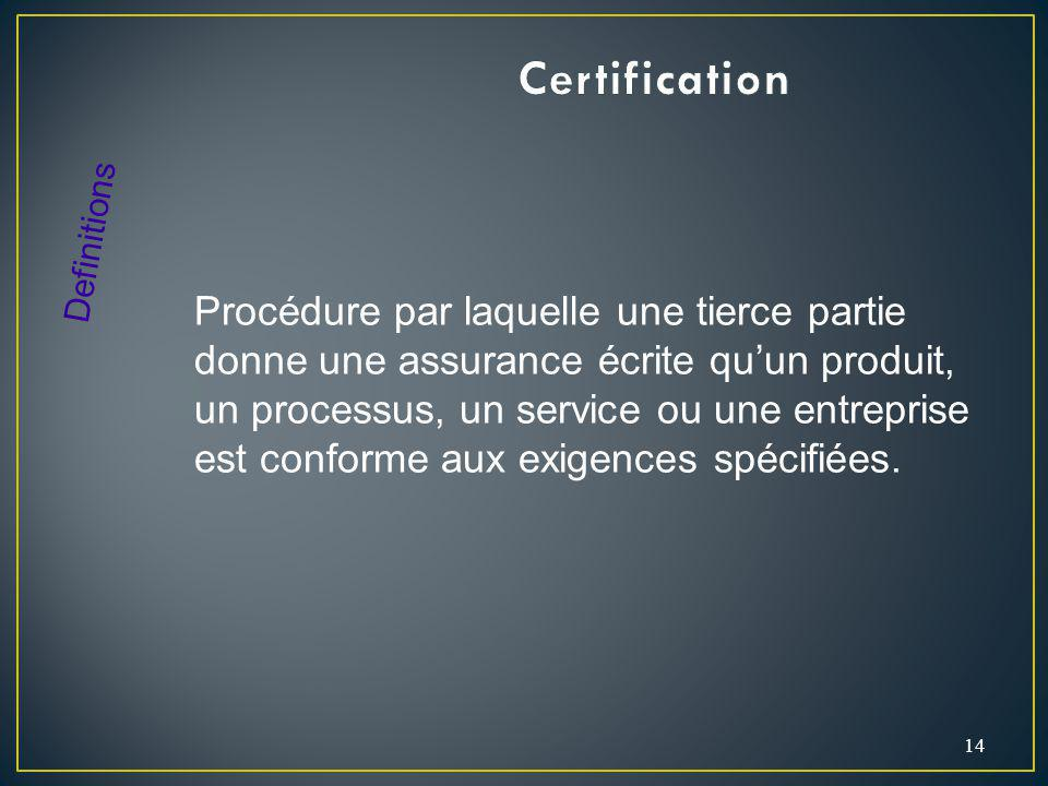 Certification Definitions.