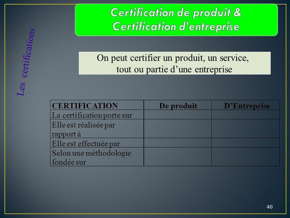 Certification de produit & Certification d'entreprise