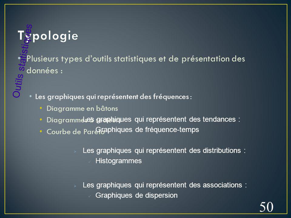 Typologie Outils statistiques