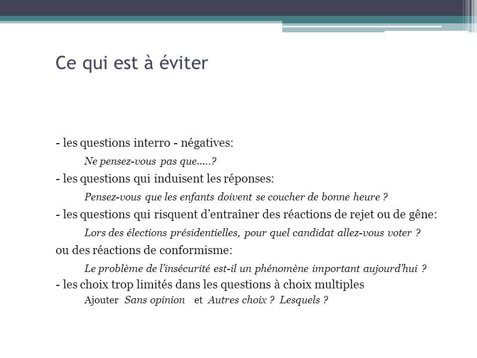 La technique de l enquete par questionnaire ppt video online t l charger - Les bureaux de vote ferme a quel heure ...