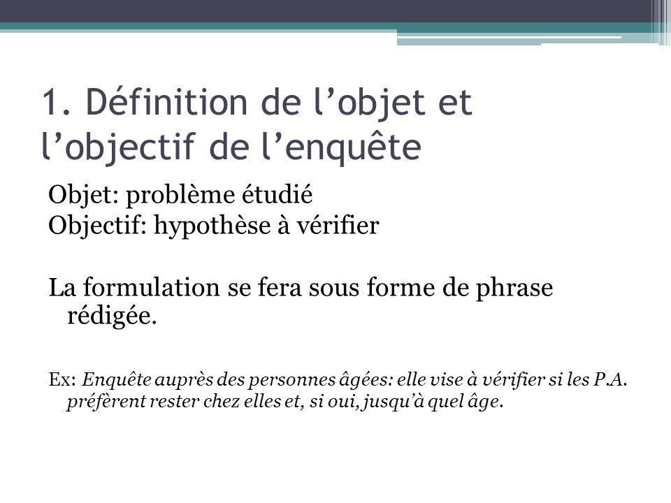 1. Définition de l'objet et l'objectif de l'enquête