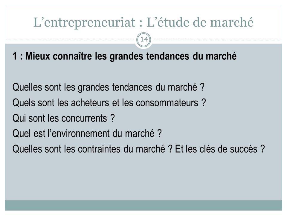 L'entrepreneuriat : L'étude de marché