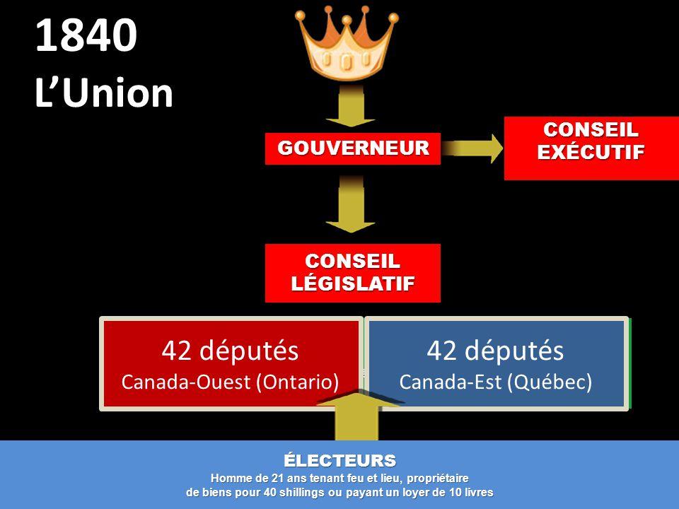1840 L'Union 42 députés Canada-Ouest (Ontario)