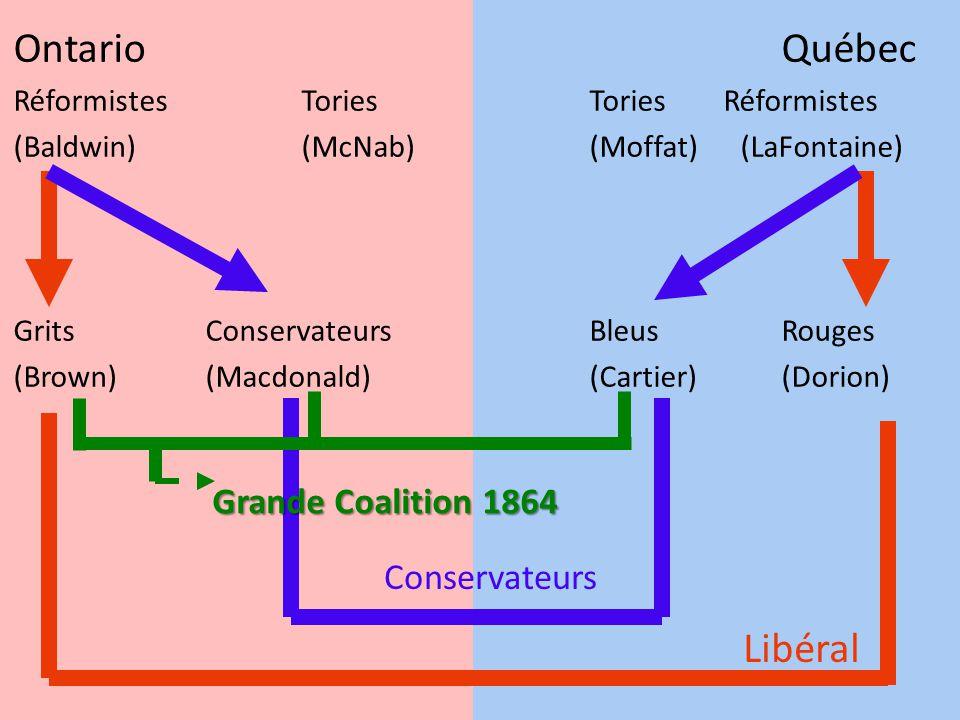 Ontario Québec Libéral Grande Coalition 1864 Conservateurs