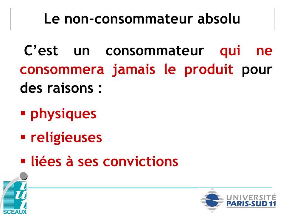 Le non-consommateur absolu